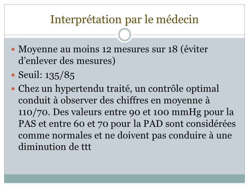 Interprétation par le médecin Moyenne au moins 12 mesures sur 18 (éviter denlever des mesures) Seuil: 135/85 Chez un hypertendu traité, un contrôle op