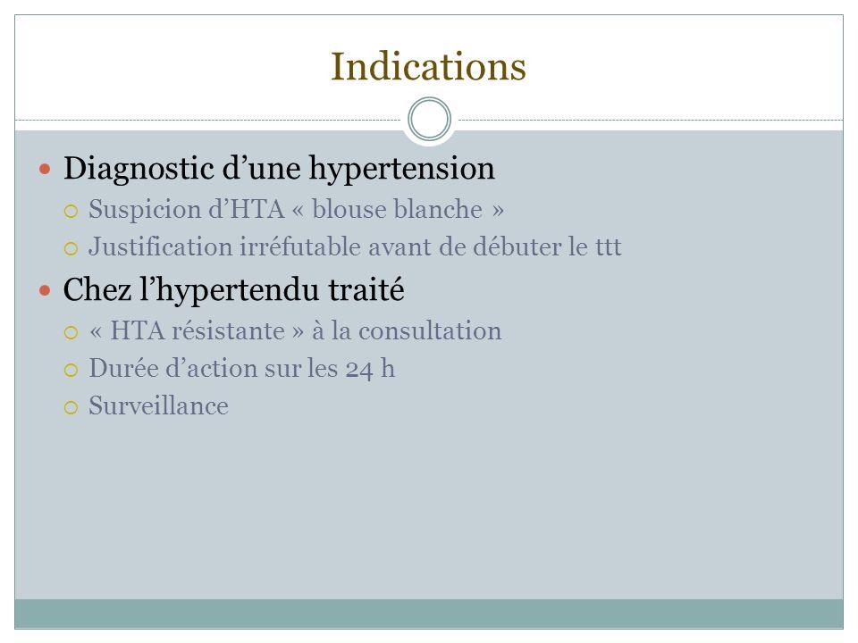 Indications Diagnostic dune hypertension Suspicion dHTA « blouse blanche » Justification irréfutable avant de débuter le ttt Chez lhypertendu traité «