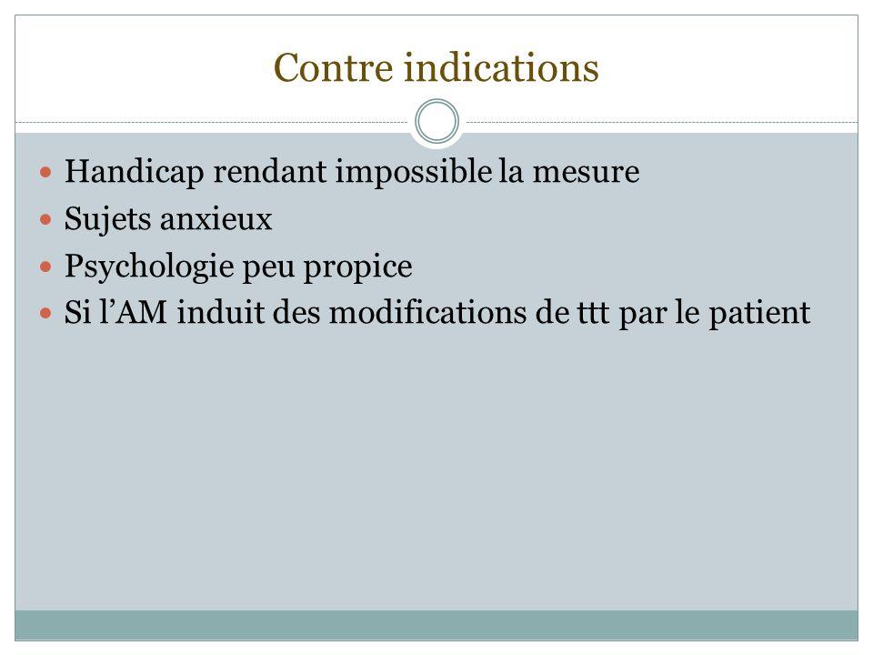 Contre indications Handicap rendant impossible la mesure Sujets anxieux Psychologie peu propice Si lAM induit des modifications de ttt par le patient