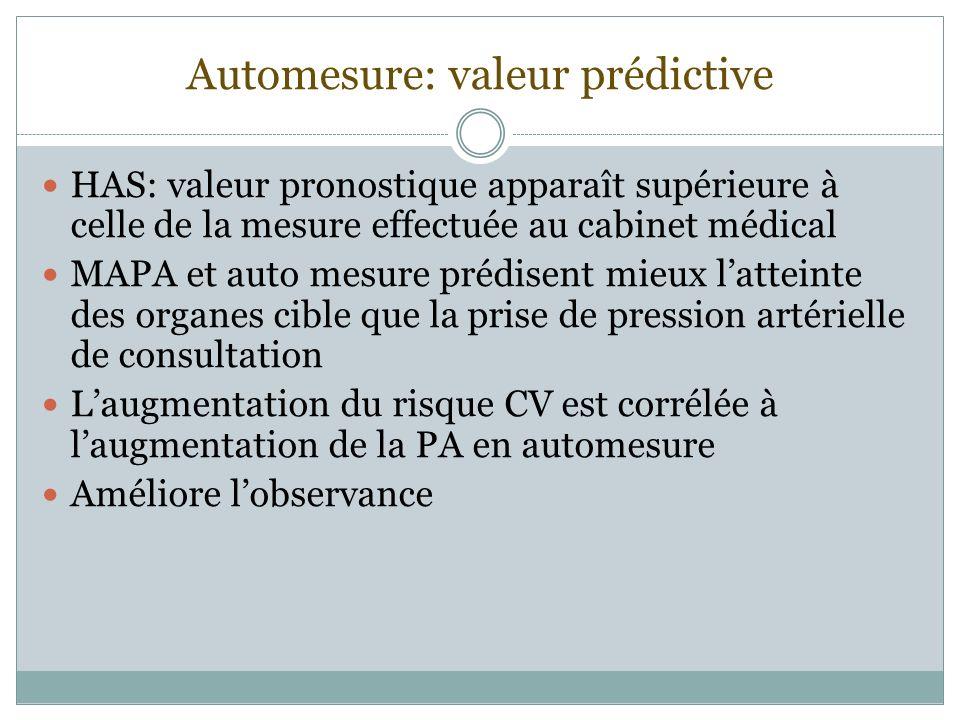 Automesure: valeur prédictive HAS: valeur pronostique apparaît supérieure à celle de la mesure effectuée au cabinet médical MAPA et auto mesure prédis