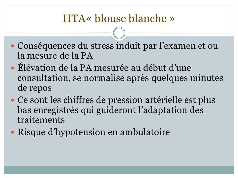 HTA« blouse blanche » Conséquences du stress induit par lexamen et ou la mesure de la PA Élévation de la PA mesurée au début dune consultation, se nor