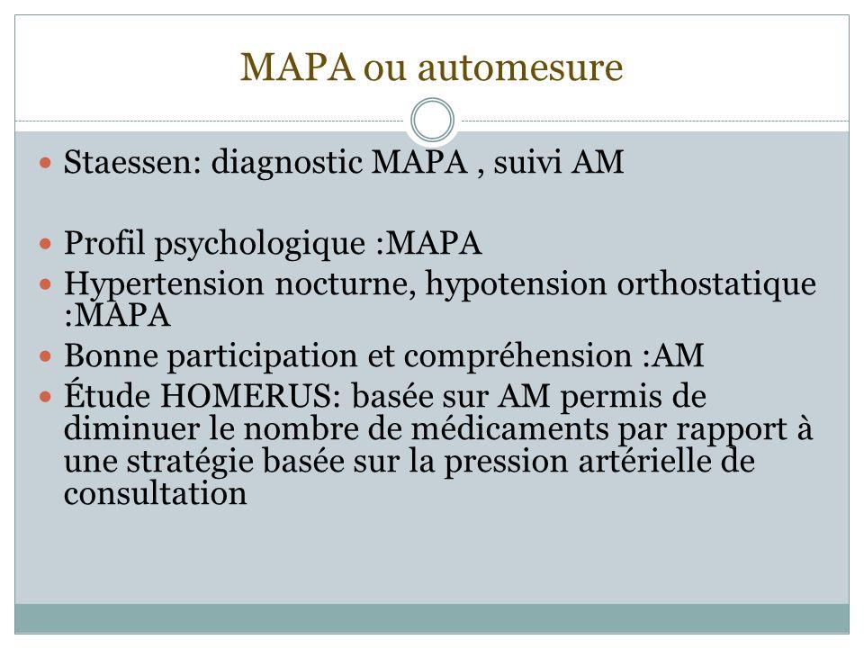 MAPA ou automesure Staessen: diagnostic MAPA, suivi AM Profil psychologique :MAPA Hypertension nocturne, hypotension orthostatique :MAPA Bonne partici