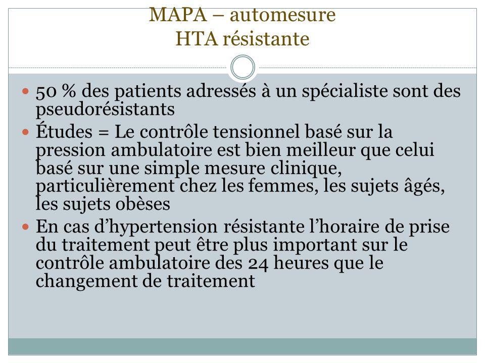 MAPA – automesure HTA résistante 50 % des patients adressés à un spécialiste sont des pseudorésistants Études = Le contrôle tensionnel basé sur la pre