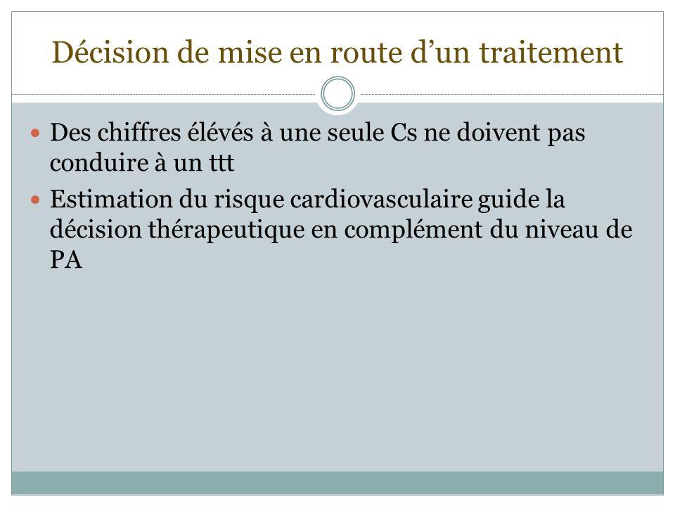 Décision de mise en route dun traitement Des chiffres élévés à une seule Cs ne doivent pas conduire à un ttt Estimation du risque cardiovasculaire gui