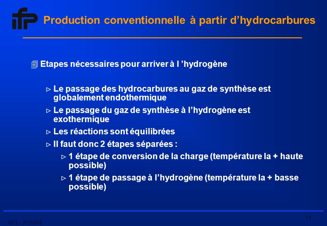 UCL - 21/03/02 13 Production conventionnelle à partir dhydrocarbures Etapes nécessaires pour arriver à l hydrogène Le passage des hydrocarbures au gaz de synthèse est globalement endothermique Le passage du gaz de synthèse à lhydrogène est exothermique Les réactions sont équilibrées Il faut donc 2 étapes séparées : 1 étape de conversion de la charge (température la + haute possible) 1 étape de passage à lhydrogène (température la + basse possible)