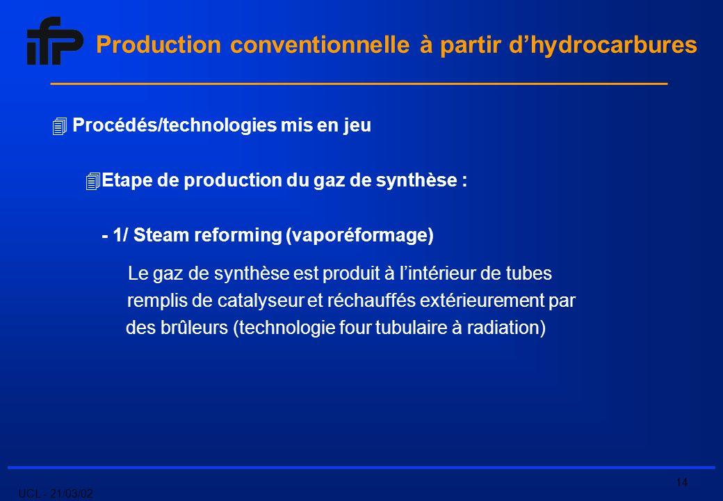 UCL - 21/03/02 14 Procédés/technologies mis en jeu Etape de production du gaz de synthèse : - 1/ Steam reforming (vaporéformage) Le gaz de synthèse est produit à lintérieur de tubes remplis de catalyseur et réchauffés extérieurement par des brûleurs (technologie four tubulaire à radiation) Production conventionnelle à partir dhydrocarbures