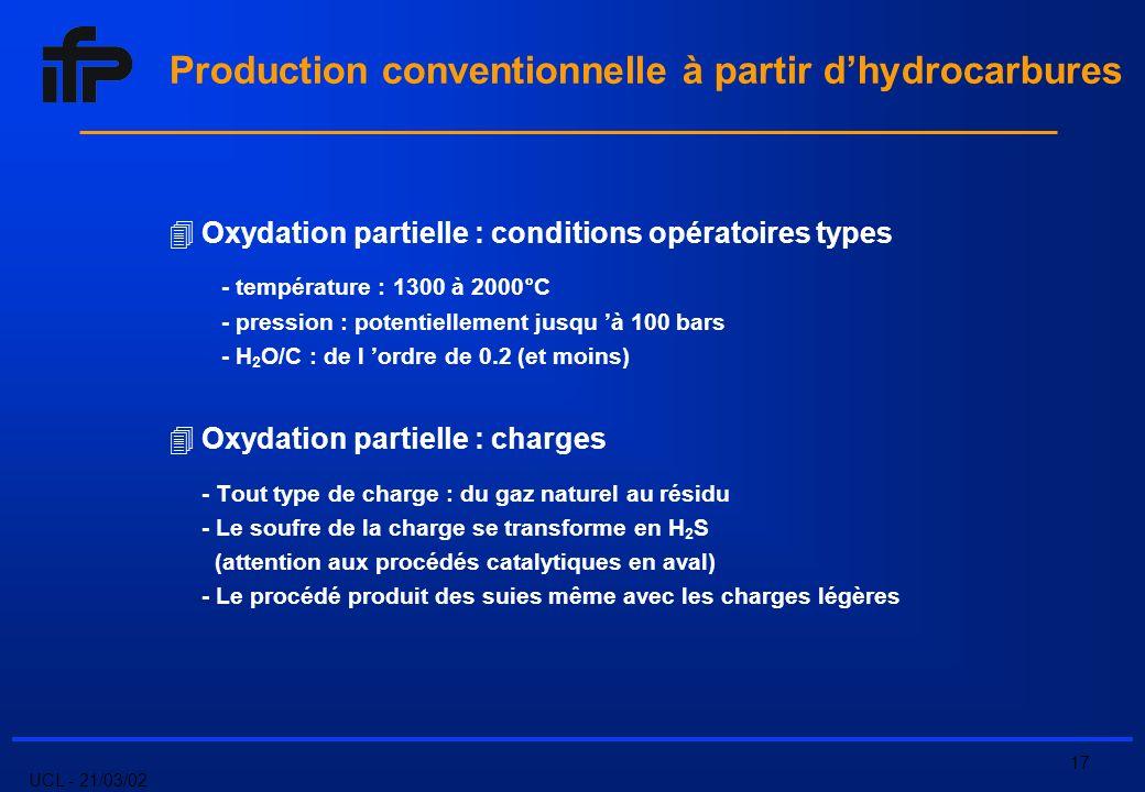 UCL - 21/03/02 17 Oxydation partielle : conditions opératoires types - température : 1300 à 2000°C - pression : potentiellement jusqu à 100 bars - H 2 O/C : de l ordre de 0.2 (et moins) Oxydation partielle : charges - Tout type de charge : du gaz naturel au résidu - Le soufre de la charge se transforme en H 2 S (attention aux procédés catalytiques en aval) - Le procédé produit des suies même avec les charges légères Production conventionnelle à partir dhydrocarbures