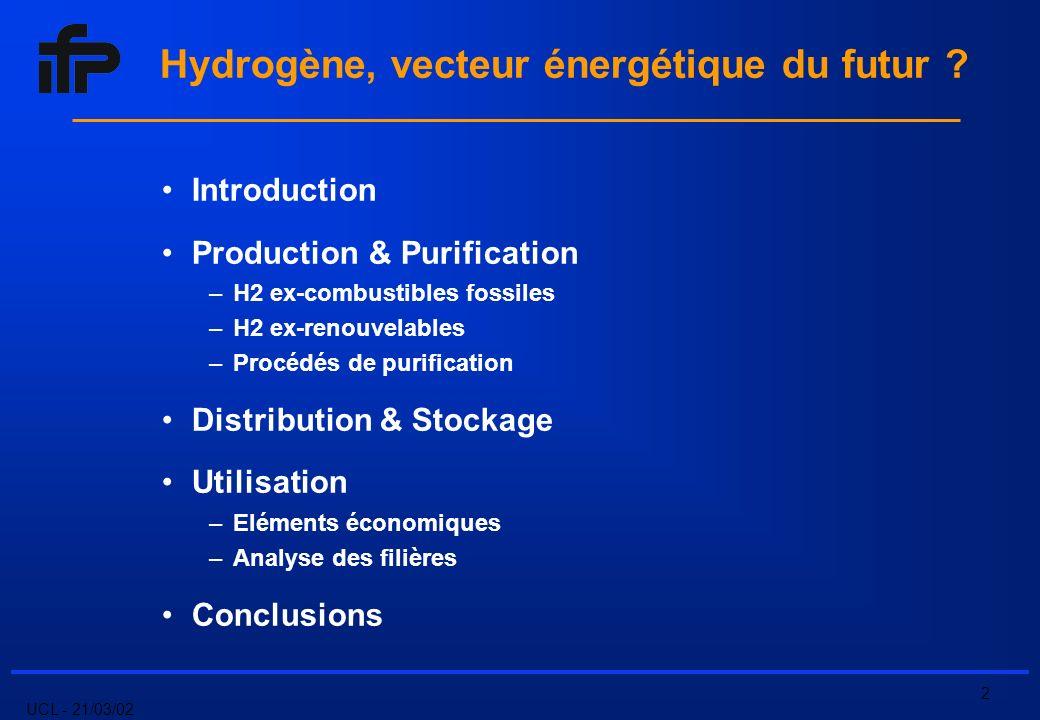 UCL - 21/03/02 33 Technique : perméation gazeuse Caractéristiques principales -Modulaire -Capacité = nombre de modules -Rendement H 2 : 1 étage de séparation « bulk removal » -Pureté H 2 : fonction du type de membrane Membrane Hydrogène Impureté Entrée H2 à purifier Sortie H2 pur ( perméat ) Rétentat Purification dhydrogène par membranes