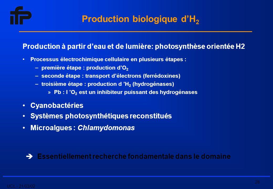 UCL - 21/03/02 28 Production biologique dH 2 Production à partir deau et de lumière: photosynthèse orientée H2 Processus électrochimique cellulaire en plusieurs étapes : –première étape : production dO 2 –seconde étape : transport délectrons (ferrédoxines) –troisième étape : production d H 2 (hydrogénases) »Pb : l O 2 est un inhibiteur puissant des hydrogénases Cyanobactéries Systèmes photosynthétiques reconstitués Microalgues : Chlamydomonas Essentiellement recherche fondamentale dans le domaine
