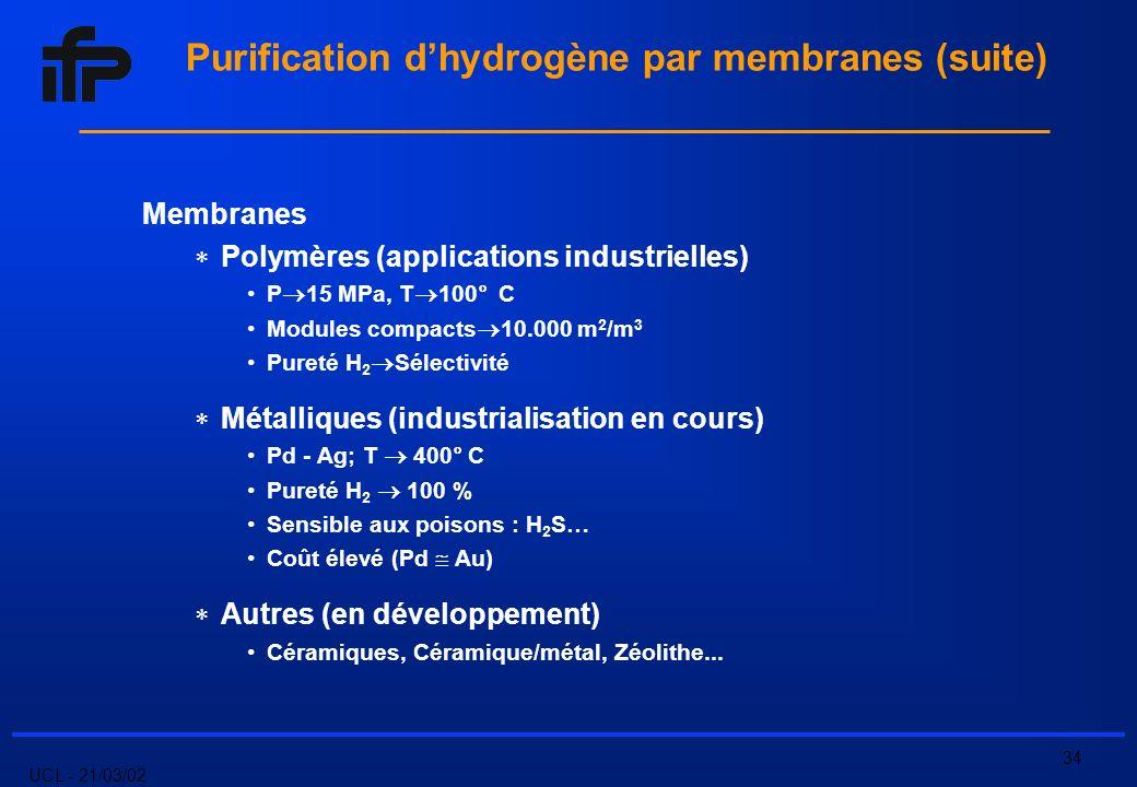 UCL - 21/03/02 34 Purification dhydrogène par membranes (suite) Membranes Polymères (applications industrielles) P 15 MPa, T 100° C Modules compacts 10.000 m 2 /m 3 Pureté H 2 Sélectivité Métalliques (industrialisation en cours) Pd - Ag; T 400° C Pureté H 2 100 % Sensible aux poisons : H 2 S… Coût élevé (Pd Au) Autres (en développement) Céramiques, Céramique/métal, Zéolithe...