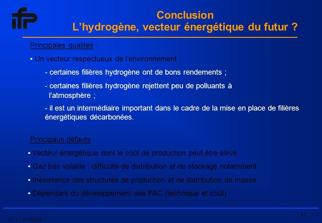 UCL - 21/03/02 41 Conclusion Lhydrogène, vecteur énergétique du futur .