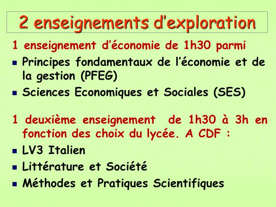 2 enseignements dexploration 1 enseignement déconomie de 1h30 parmi Principes fondamentaux de léconomie et de la gestion (PFEG) Sciences Economiques e