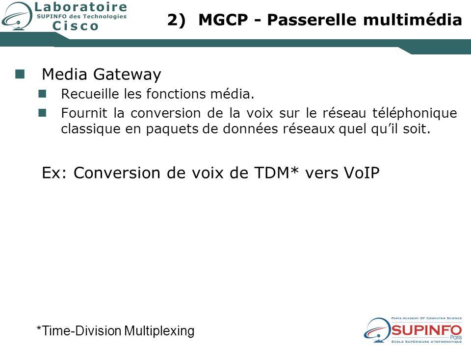 2)MGCP - Passerelle multimédia Media Gateway Recueille les fonctions média. Fournit la conversion de la voix sur le réseau téléphonique classique en p