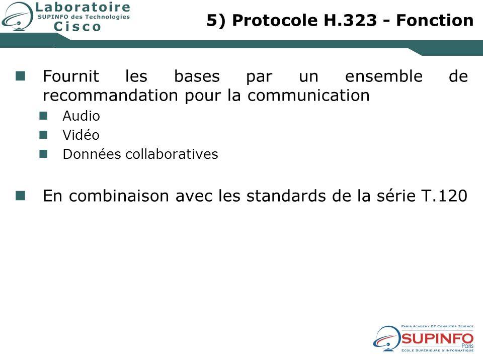 5) Protocole H.323 - Fonction Fournit les bases par un ensemble de recommandation pour la communication Audio Vidéo Données collaboratives En combinai