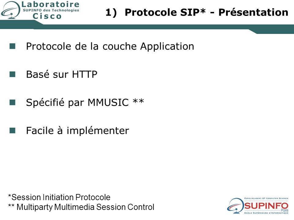 1)Protocole SIP* - Présentation Protocole de la couche Application Basé sur HTTP Spécifié par MMUSIC ** Facile à implémenter *Session Initiation Proto