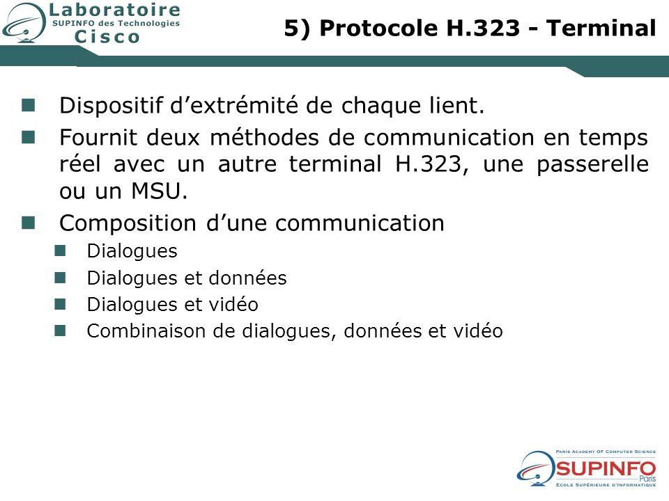 5) Protocole H.323 - Terminal Dispositif dextrémité de chaque lient. Fournit deux méthodes de communication en temps réel avec un autre terminal H.323