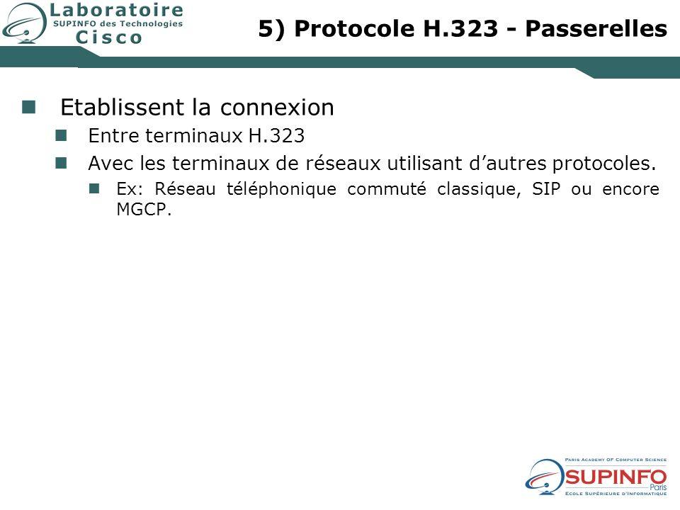 5) Protocole H.323 - Passerelles Etablissent la connexion Entre terminaux H.323 Avec les terminaux de réseaux utilisant dautres protocoles. Ex: Réseau