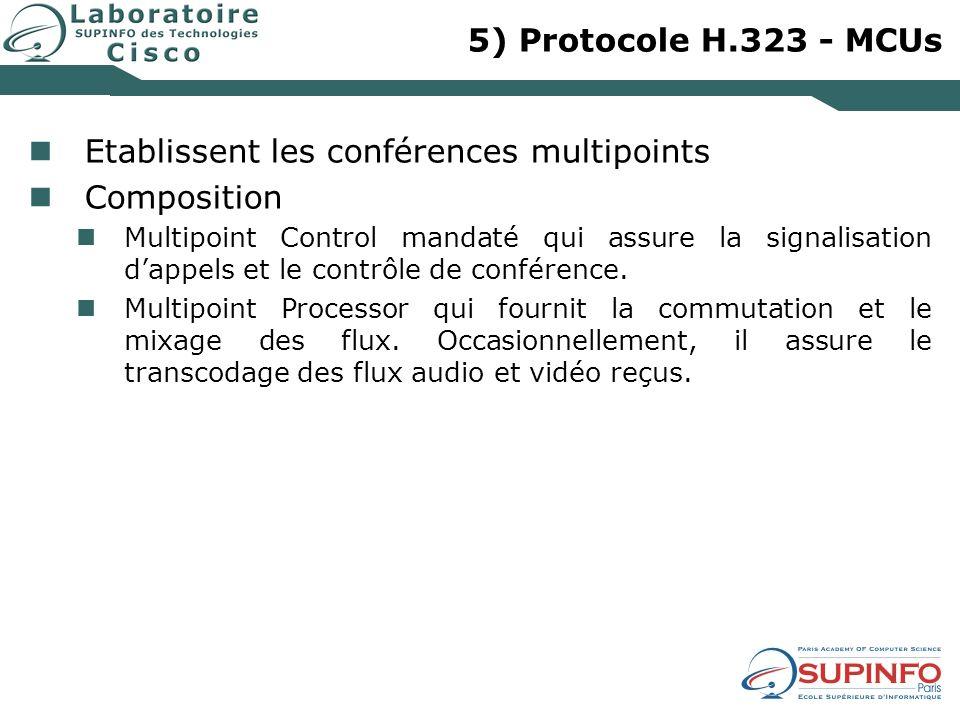 5) Protocole H.323 - MCUs Etablissent les conférences multipoints Composition Multipoint Control mandaté qui assure la signalisation dappels et le con