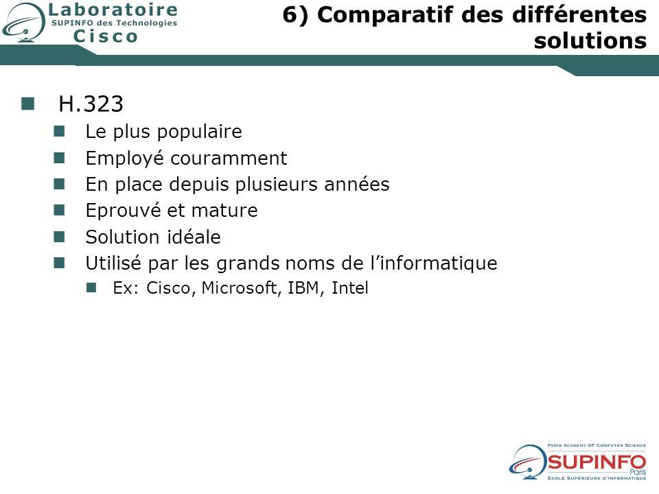 6) Comparatif des différentes solutions H.323 Le plus populaire Employé couramment En place depuis plusieurs années Eprouvé et mature Solution idéale