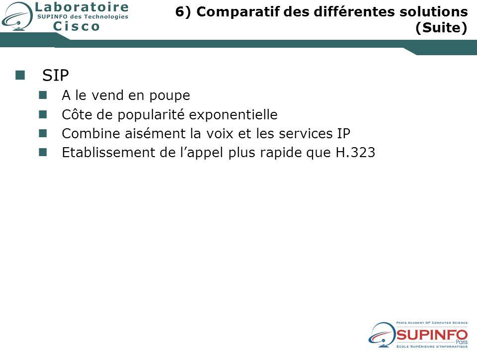 6) Comparatif des différentes solutions (Suite) SIP A le vend en poupe Côte de popularité exponentielle Combine aisément la voix et les services IP Et