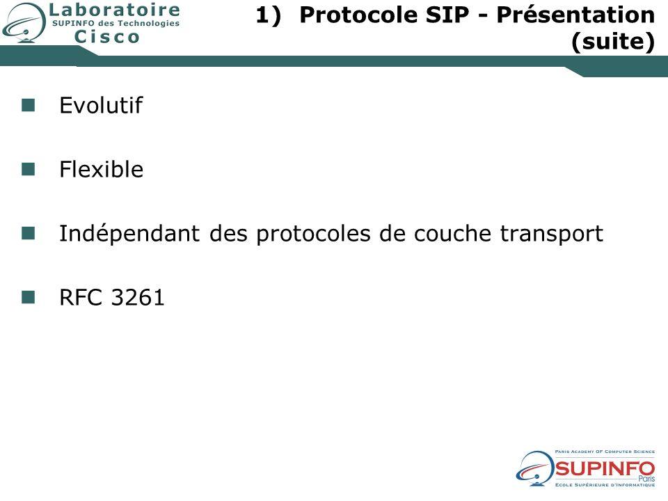 1)Protocole SIP - Fonction Etablir, modifier et terminer des sessions multimédias avec un ou plusieurs participants.