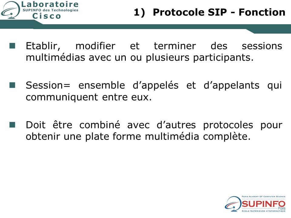 1)Protocole SIP - Fonction Etablir, modifier et terminer des sessions multimédias avec un ou plusieurs participants. Session= ensemble dappelés et dap