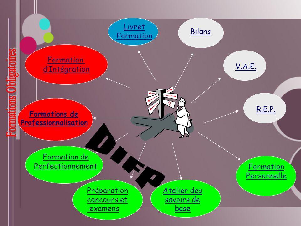 Formation dIntégration Formations de Professionnalisation Formation de Perfectionnement Formation Personnelle Atelier des savoirs de base R.E.P. V.A.E