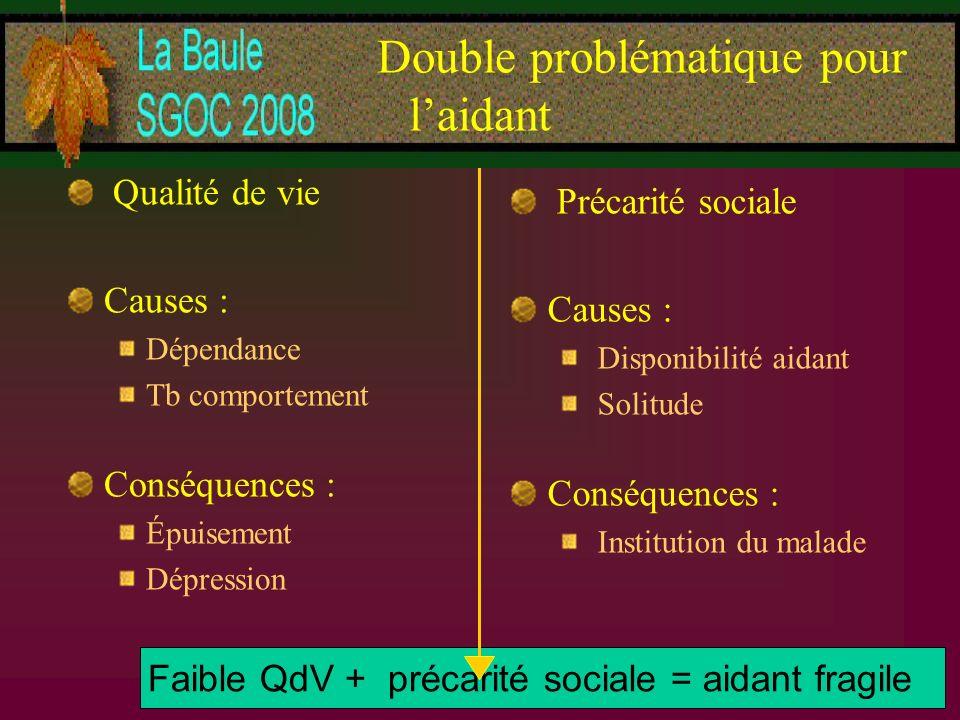 Faible QdV + précarité sociale = aidant fragile Double problématique pour laidant Qualité de vie Causes : Dépendance Tb comportement Conséquences : Ép