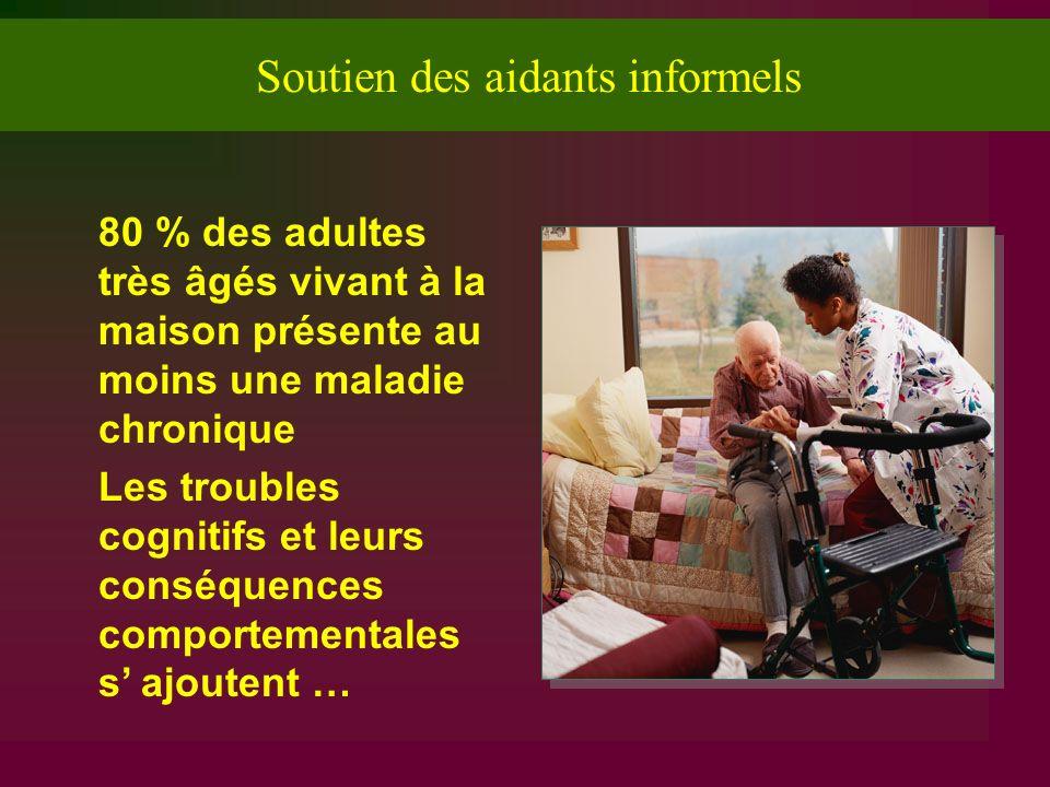 80 % des adultes très âgés vivant à la maison présente au moins une maladie chronique Les troubles cognitifs et leurs conséquences comportementales s