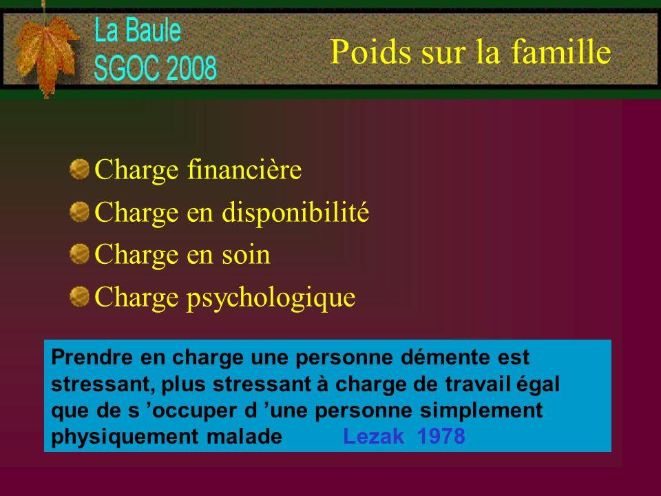 Poids sur la famille Charge financière Charge en disponibilité Charge en soin Charge psychologique Prendre en charge une personne démente est stressan