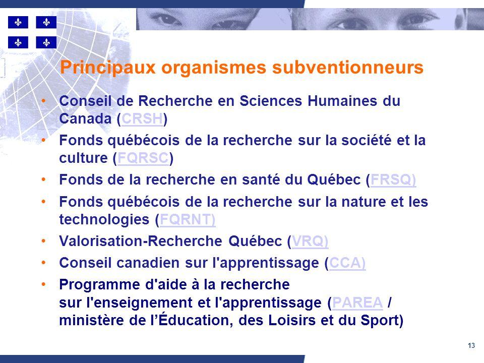 13 Principaux organismes subventionneurs Conseil de Recherche en Sciences Humaines du Canada (CRSH)CRSH Fonds québécois de la recherche sur la société et la culture (FQRSC)FQRSC Fonds de la recherche en santé du Québec (FRSQ)FRSQ) Fonds québécois de la recherche sur la nature et les technologies (FQRNT)FQRNT) Valorisation-Recherche Québec (VRQ)VRQ) Conseil canadien sur l apprentissage (CCA)CCA) Programme d aide à la recherche sur l enseignement et l apprentissage (PAREA / ministère de lÉducation, des Loisirs et du Sport)PAREA
