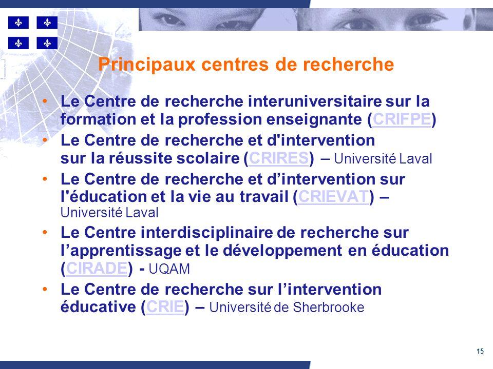 15 Principaux centres de recherche Le Centre de recherche interuniversitaire sur la formation et la profession enseignante (CRIFPE)CRIFPE Le Centre de recherche et d intervention sur la réussite scolaire (CRIRES) – Université LavalCRIRES Le Centre de recherche et dintervention sur l éducation et la vie au travail (CRIEVAT) – Université LavalCRIEVAT Le Centre interdisciplinaire de recherche sur lapprentissage et le développement en éducation (CIRADE) - UQAMCIRADE Le Centre de recherche sur lintervention éducative (CRIE) – Université de SherbrookeCRIE