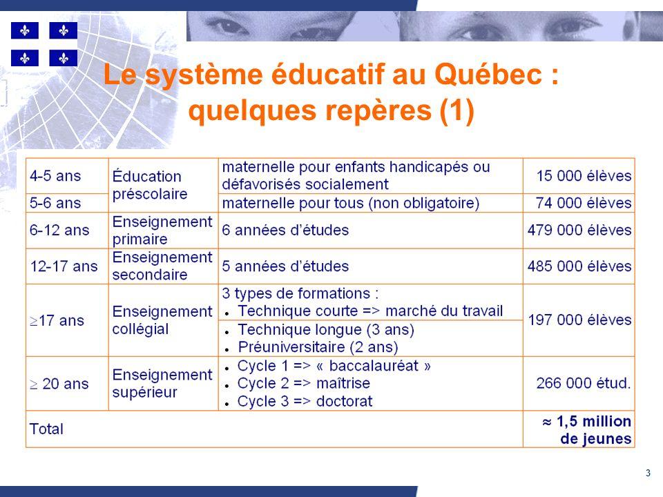 3 Le système éducatif au Québec : quelques repères (1)