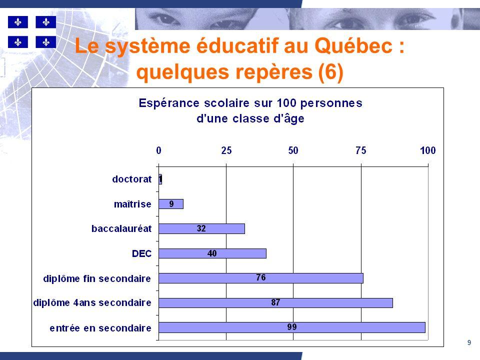 9 Le système éducatif au Québec : quelques repères (6)