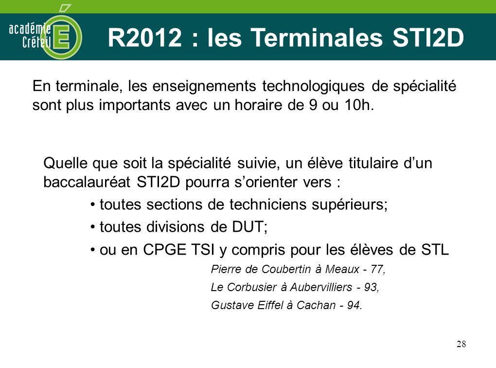 28 R2012 : les Terminales STI2D Quelle que soit la spécialité suivie, un élève titulaire dun baccalauréat STI2D pourra sorienter vers : toutes section