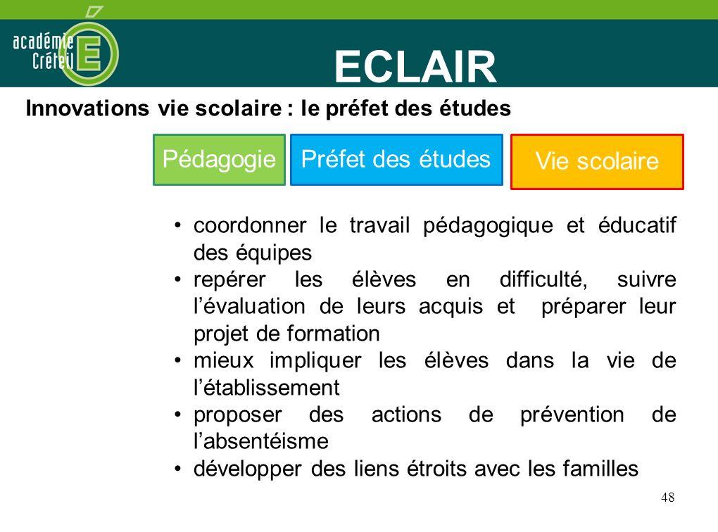 48 ECLAIR Innovations vie scolaire : le préfet des études coordonner le travail pédagogique et éducatif des équipes repérer les élèves en difficulté,