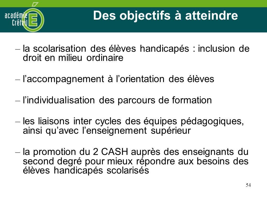 54 Des objectifs à atteindre – la scolarisation des élèves handicapés : inclusion de droit en milieu ordinaire – laccompagnement à lorientation des él