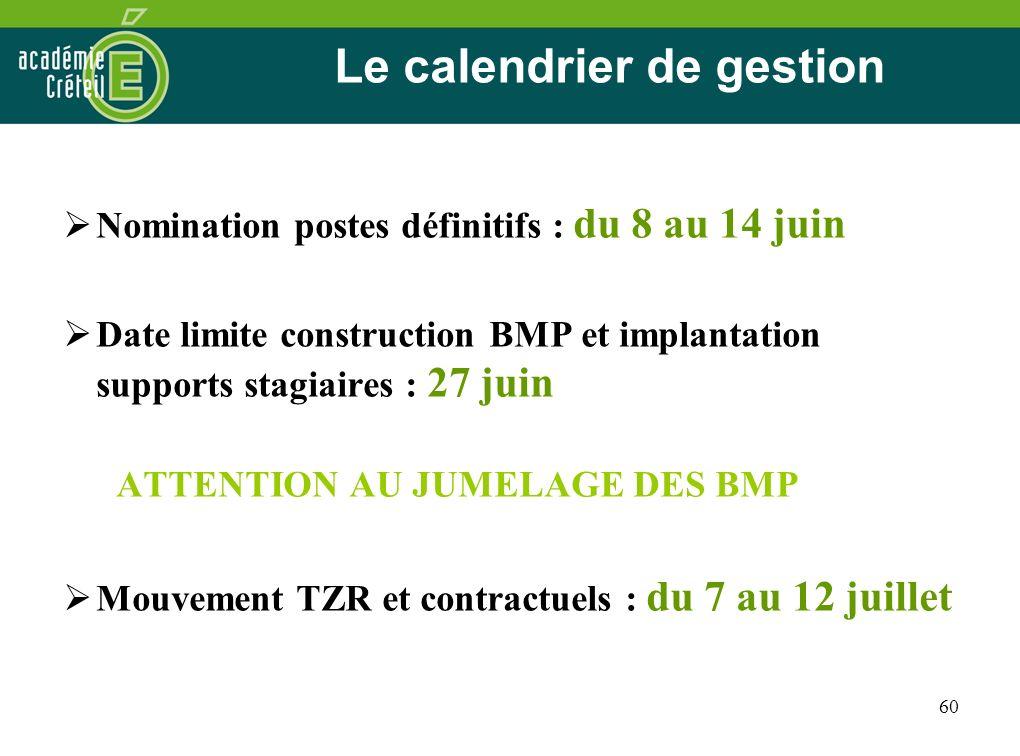 60 Le calendrier de gestion Nomination postes définitifs : du 8 au 14 juin Date limite construction BMP et implantation supports stagiaires : 27 juin