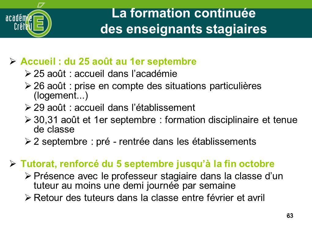 63 La formation continuée des enseignants stagiaires Accueil : du 25 août au 1er septembre 25 août : accueil dans lacadémie 26 août : prise en compte