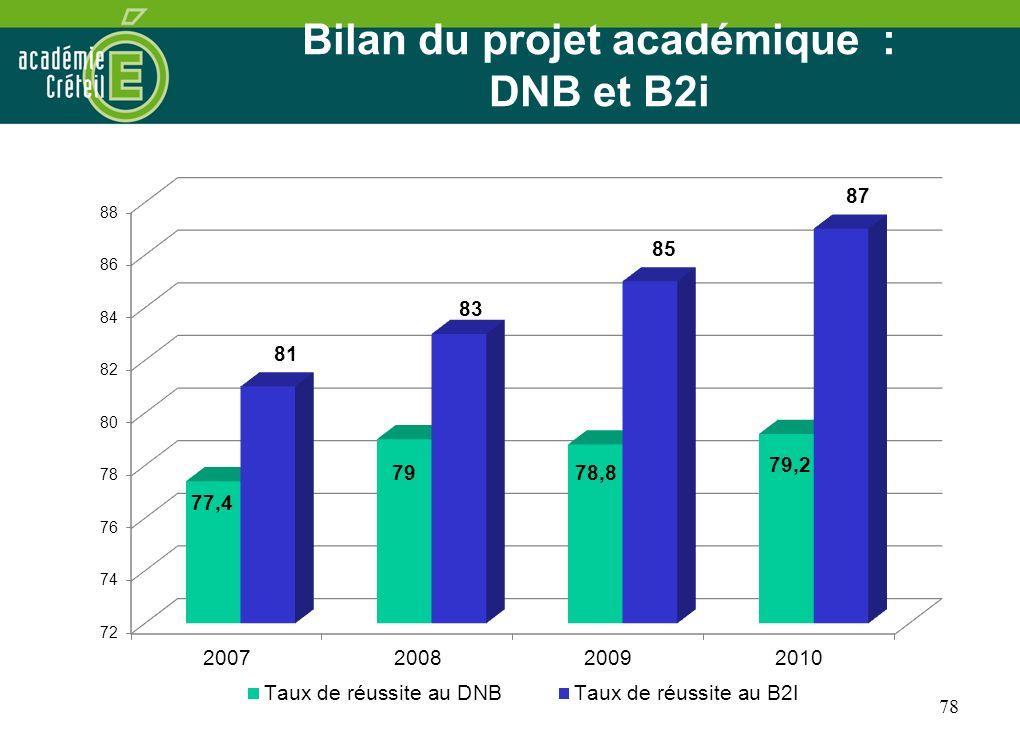 78 Bilan du projet académique : DNB et B2i