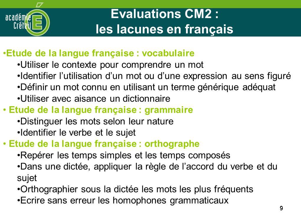 9 Evaluations CM2 : les lacunes en français 9 Etude de la langue française : vocabulaire Utiliser le contexte pour comprendre un mot Identifier lutili