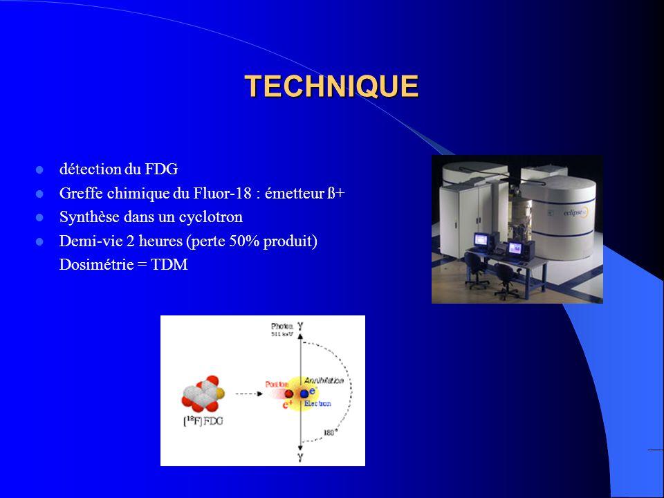 TECHNIQUE détection du FDG Greffe chimique du Fluor-18 : émetteur ß+ Synthèse dans un cyclotron Demi-vie 2 heures (perte 50% produit) Dosimétrie = TDM