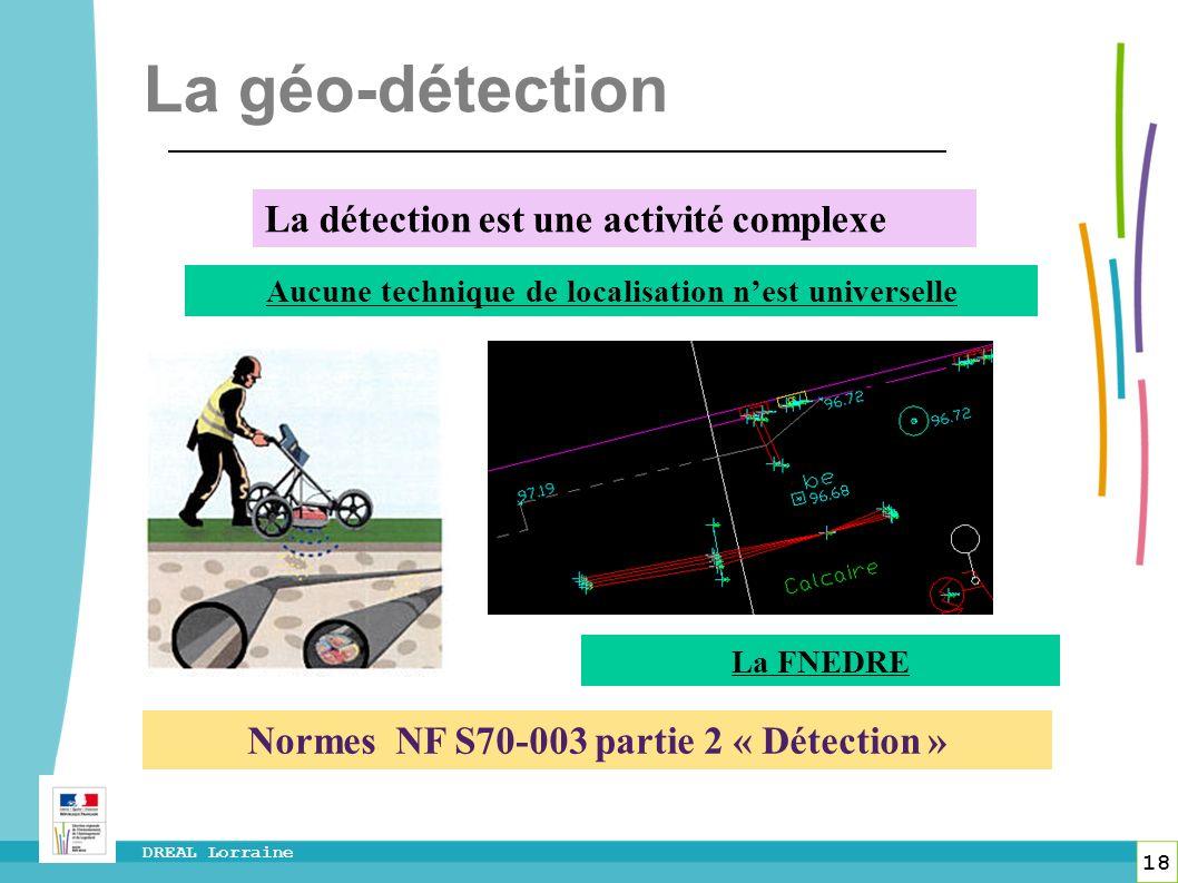 18 DREAL Lorraine Aucune technique de localisation nest universelle La détection est une activité complexe La géo-détection Normes NF S70-003 partie 2