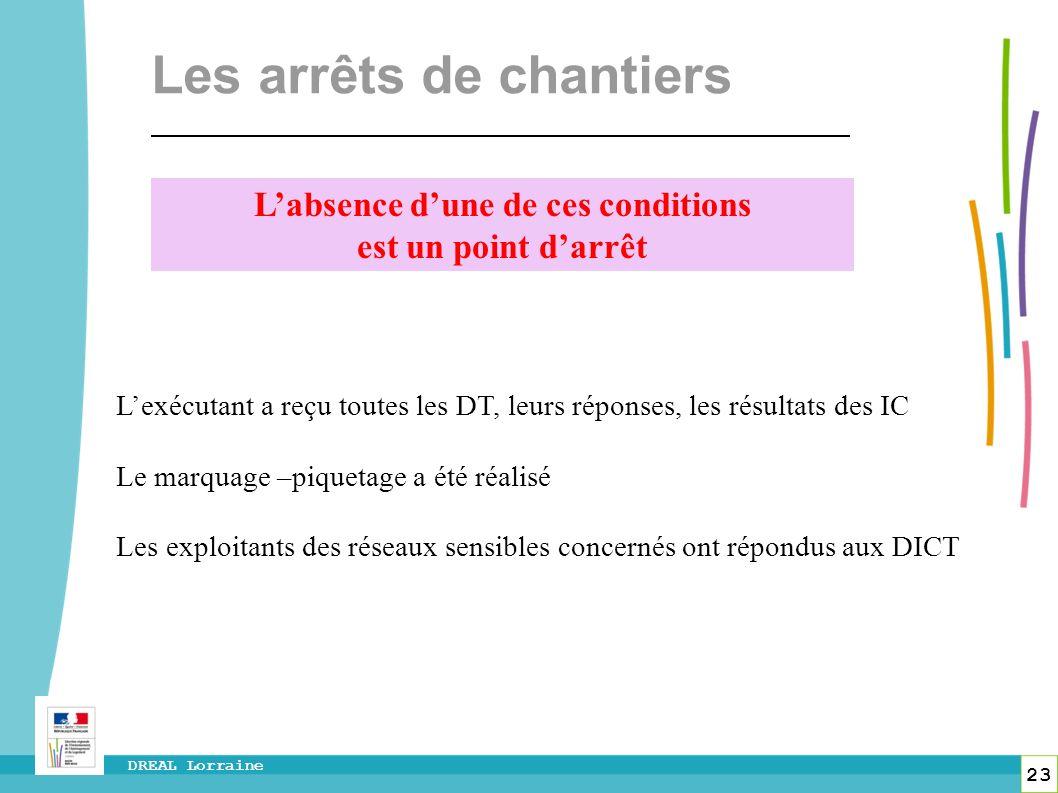 23 DREAL Lorraine Les arrêts de chantiers Lexécutant a reçu toutes les DT, leurs réponses, les résultats des IC Le marquage –piquetage a été réalisé L