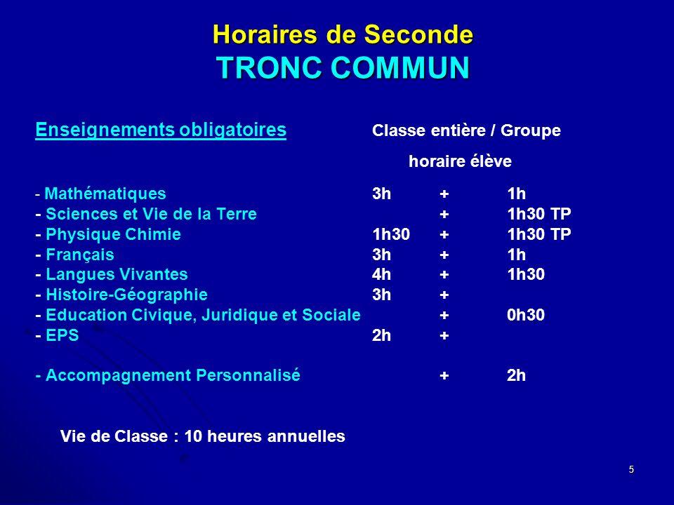 5 Horaires de Seconde TRONC COMMUN horaire élève - Mathématiques3h +1h - Sciences et Vie de la Terre +1h30 TP - Physique Chimie1h30 +1h30 TP - Français3h +1h - Langues Vivantes 4h +1h30 - Histoire-Géographie3h + - Education Civique, Juridique et Sociale+0h30 - EPS2h+ - Accompagnement Personnalisé +2h Vie de Classe : 10 heures annuelles Enseignements obligatoires Classe entière / Groupe