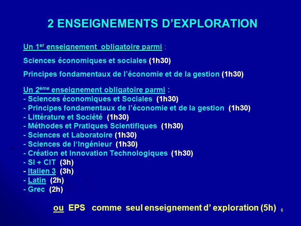 6 2 ENSEIGNEMENTS DEXPLORATION 2 ENSEIGNEMENTS DEXPLORATION Un 2 ème enseignement obligatoire parmi : - Sciences économiques et Sociales (1h30) - Principes fondamentaux de léconomie et de la gestion (1h30) - Littérature et Société (1h30) - Méthodes et Pratiques Scientifiques (1h30) - Sciences et Laboratoire (1h30) - Sciences de lIngénieur (1h30) - Création et Innovation Technologiques (1h30) - SI + CIT (3h) - Italien 3 (3h)Italien 3 - Latin (2h)Latin - Grec (2h) ou EPS comme seul enseignement d exploration (5h) Un 1 er enseignement obligatoire parmi Un 1 er enseignement obligatoire parmi : Sciences économiques et sociales (1h30) Principes fondamentaux de léconomie et de la gestion (1h30)