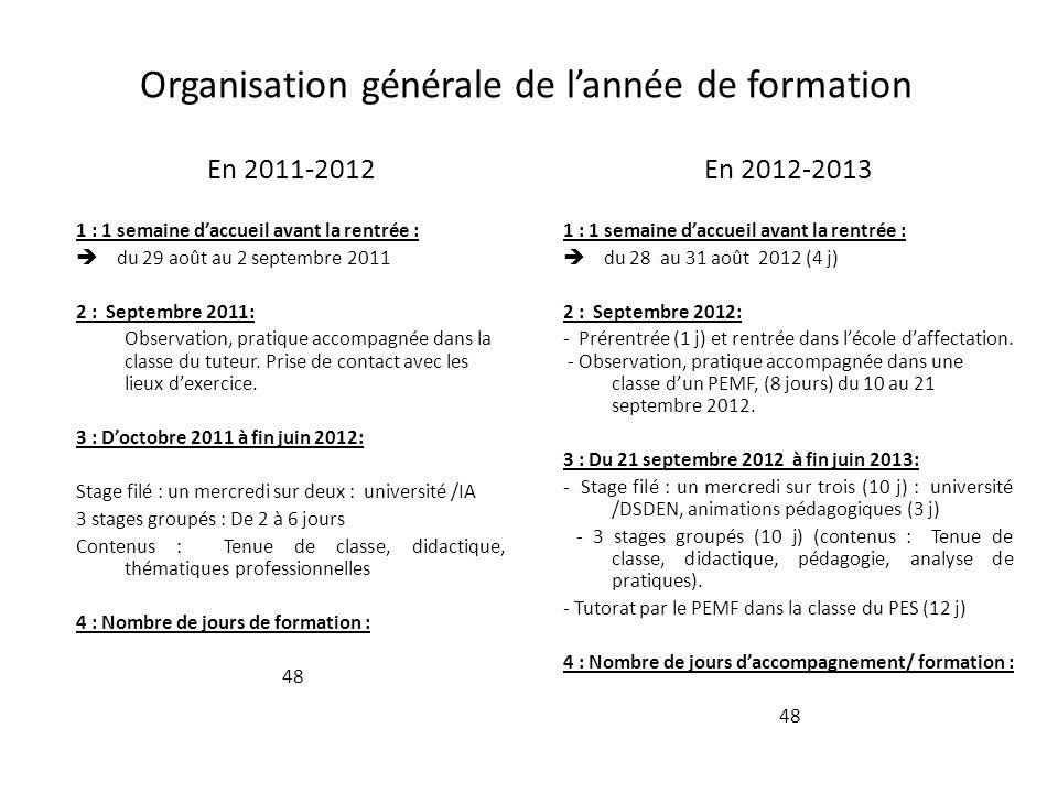 Les supports des postes occupés par les professeurs stagiaires : 2011-2012 : 11 professeurs stagiaires Supports : Postes complets à lannée.