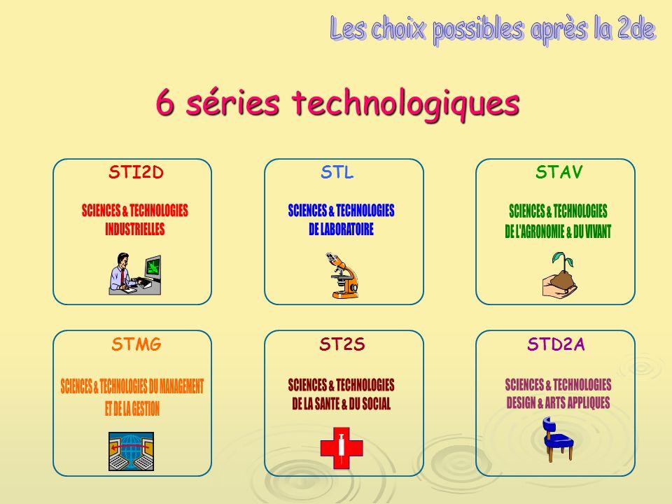 6 séries technologiques STMG STI2DSTLSTAV ST2SSTD2A