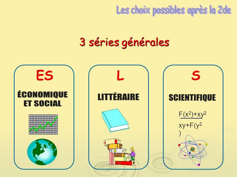 3 séries générales F(x 2 )+xy 2 xy+F(y 2 ) ES LS