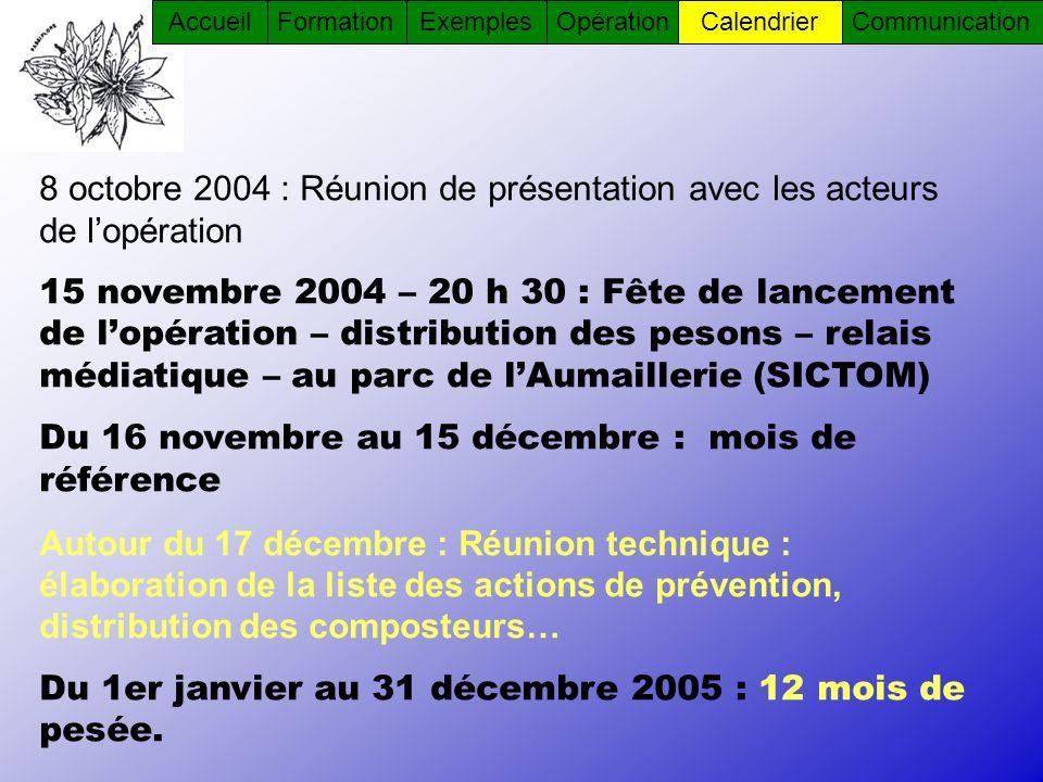 8 octobre 2004 : Réunion de présentation avec les acteurs de lopération 15 novembre 2004 – 20 h 30 : Fête de lancement de lopération – distribution de